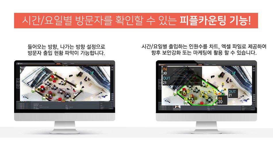 SK클라우드캠CCTV, SKcloudcam 부가서비스, 피플카운팅, 시간 요일별 출입인원수 차트제공