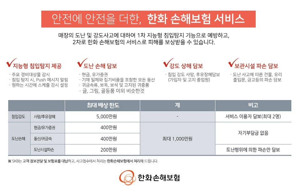 SK클라우드캠 특징, 부가서비스, 한화 손해보험, 안심보험